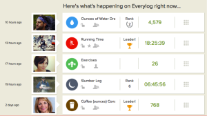 This week in Lifelogging: Passion-driven lifelogging, SXSW and Google Glass competitors 4